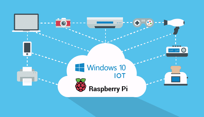 Aprendiendo a programar para Windows 10 IoT
